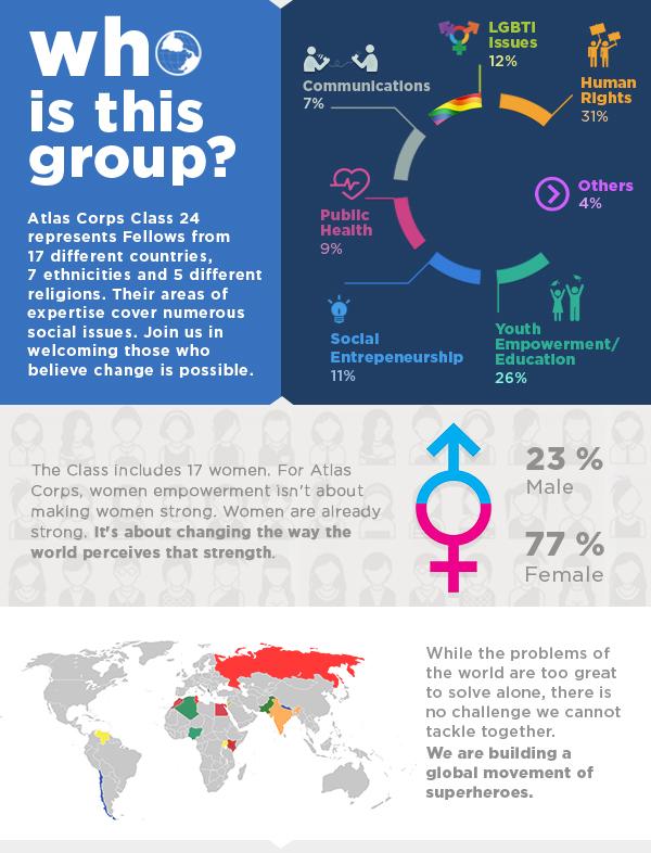 C24 Infographic 6